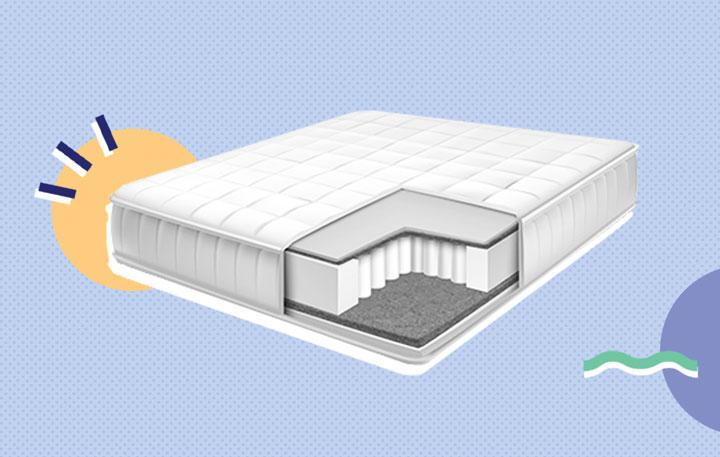 A look inside a mattress