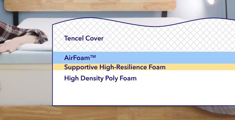 Nolah mattress layers