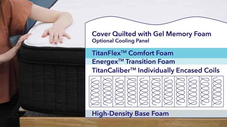 Titan Luxe mattress layers