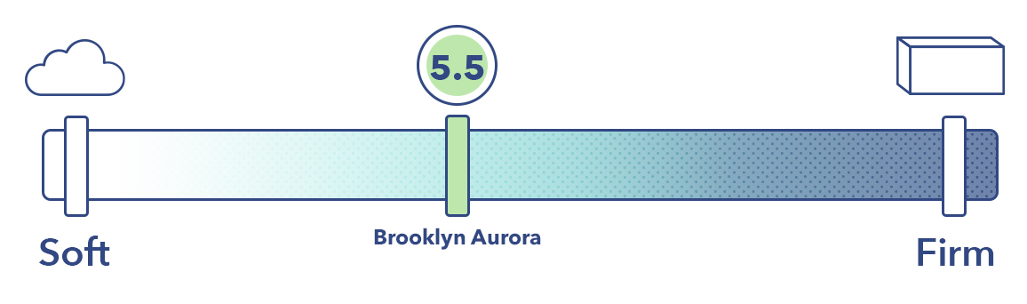 SO Brooklyn Aurora Firmness - V1 - 2021-07-28 - NN